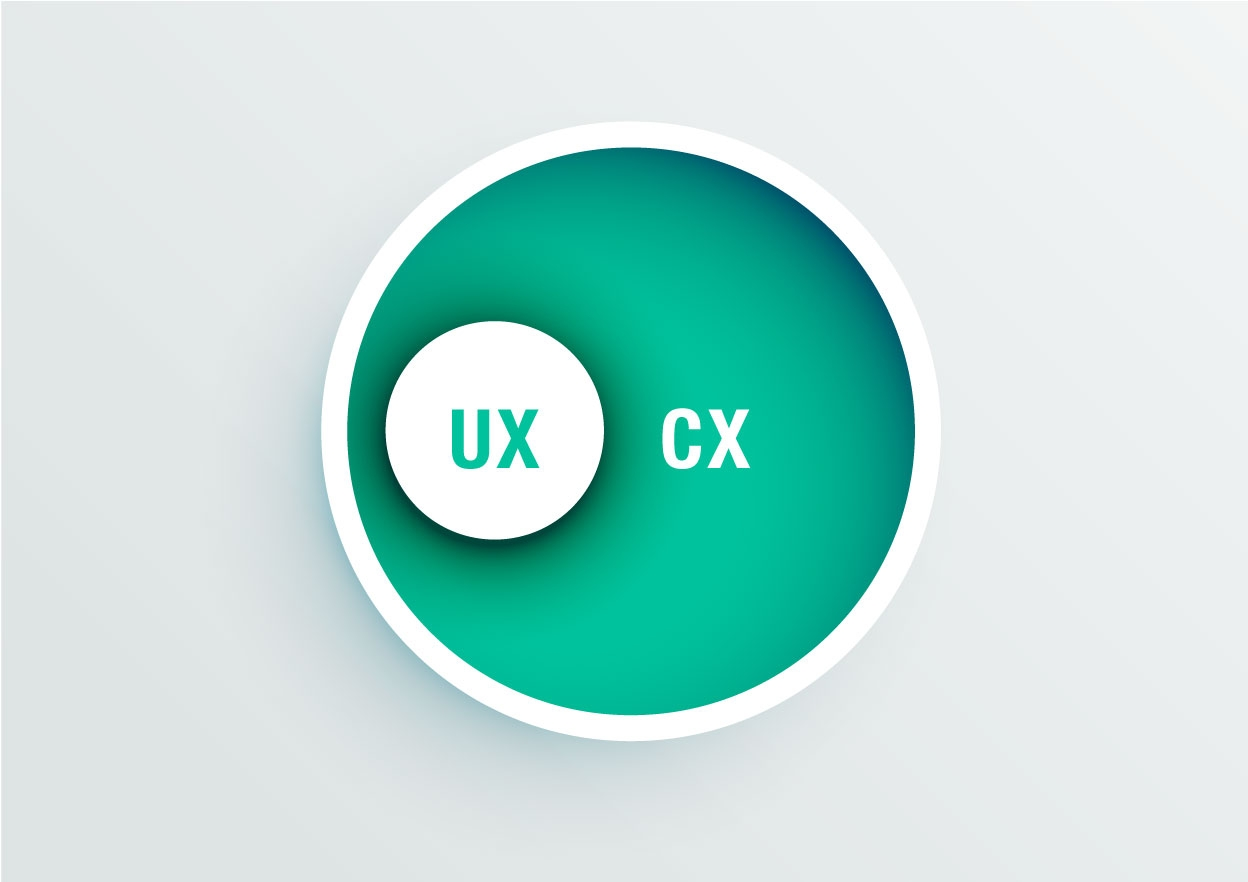 US design logotyp